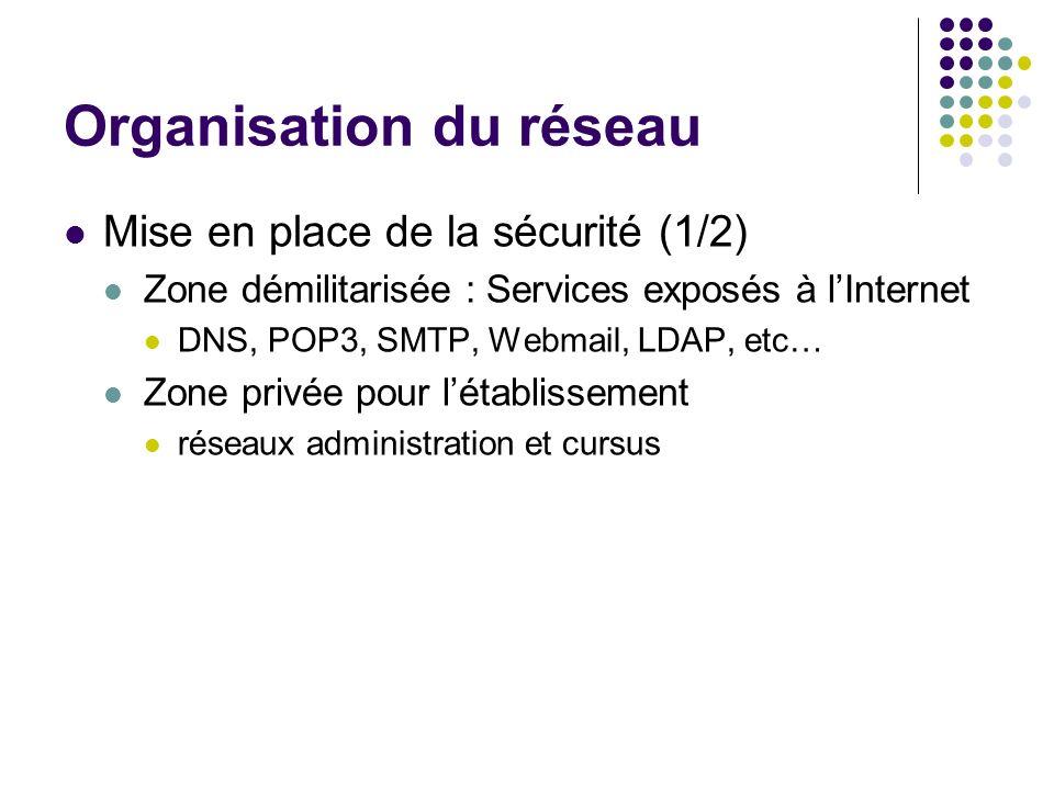 Organisation du réseau Mise en place de la sécurité (1/2) Zone démilitarisée : Services exposés à lInternet DNS, POP3, SMTP, Webmail, LDAP, etc… Zone