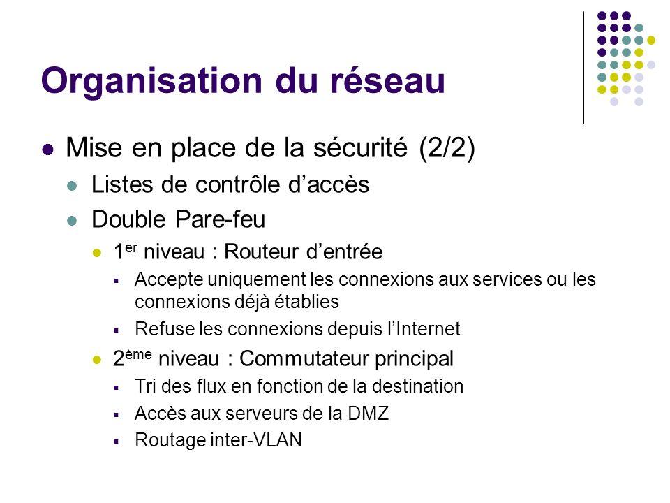 Organisation du réseau Mise en place de la sécurité (2/2) Listes de contrôle daccès Double Pare-feu 1 er niveau : Routeur dentrée Accepte uniquement l