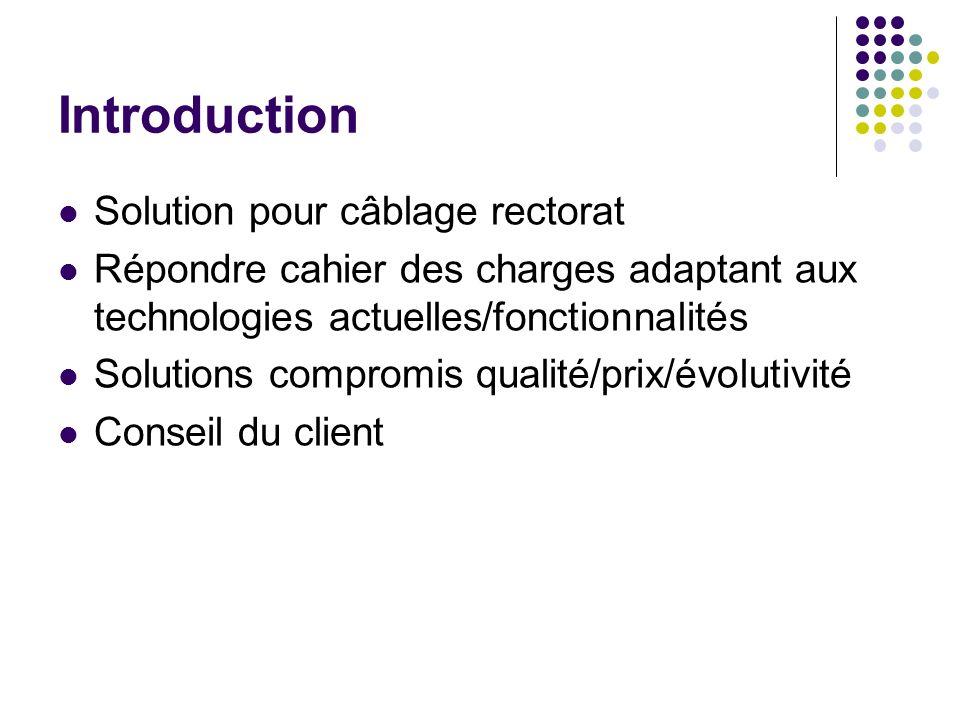 Introduction Solution pour câblage rectorat Répondre cahier des charges adaptant aux technologies actuelles/fonctionnalités Solutions compromis qualit