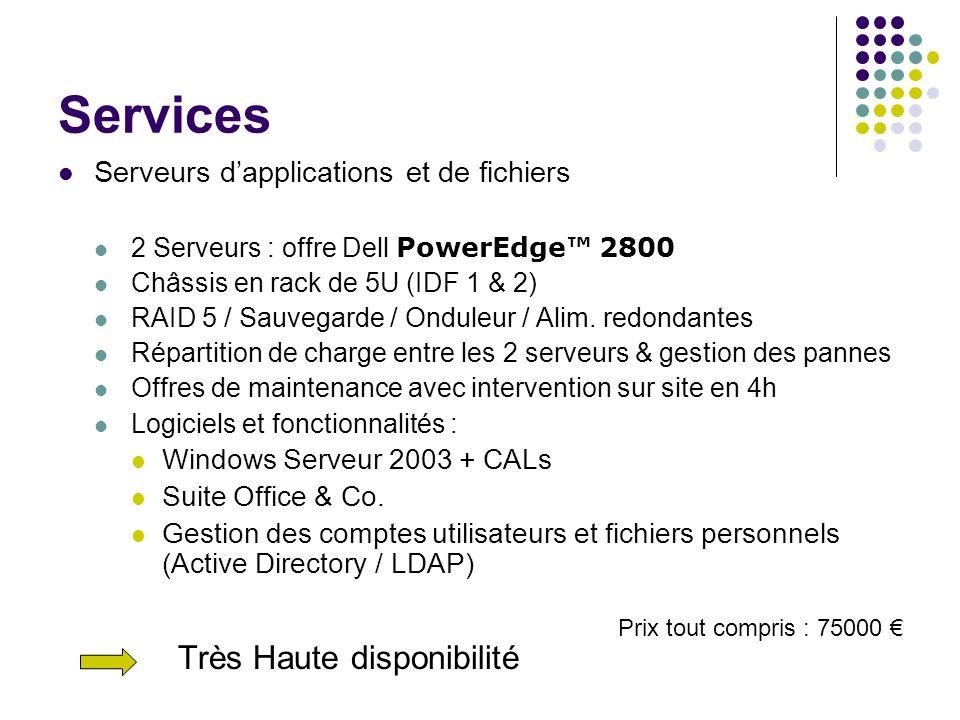 Services Serveurs dapplications et de fichiers 2 Serveurs : offre Dell PowerEdge 2800 Châssis en rack de 5U (IDF 1 & 2) RAID 5 / Sauvegarde / Onduleur