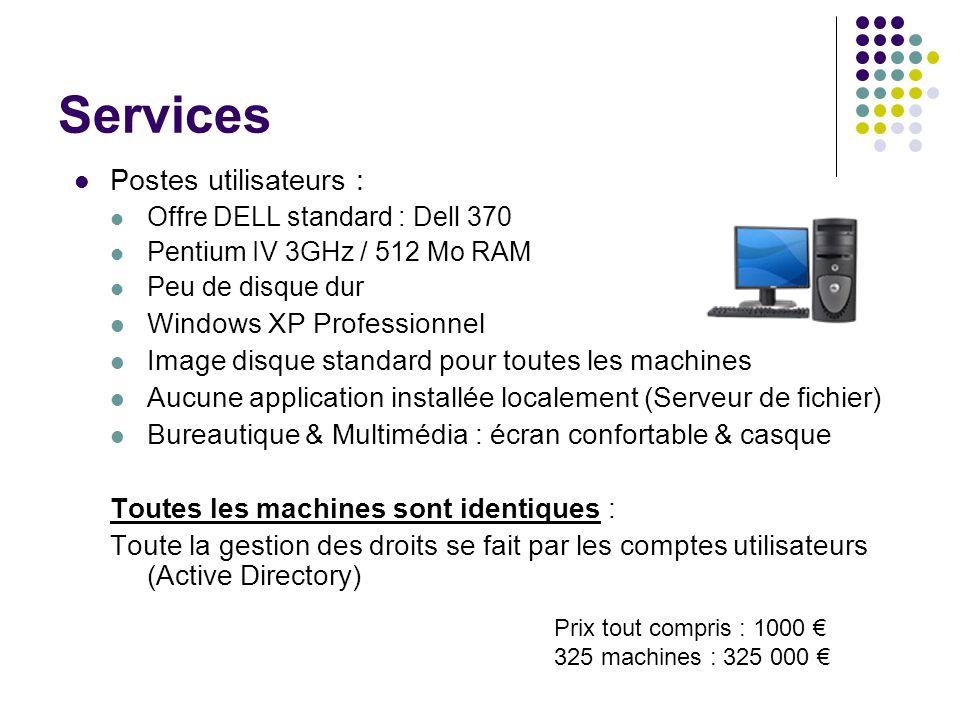 Services Postes utilisateurs : Offre DELL standard : Dell 370 Pentium IV 3GHz / 512 Mo RAM Peu de disque dur Windows XP Professionnel Image disque sta