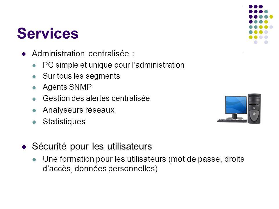 Services Administration centralisée : PC simple et unique pour ladministration Sur tous les segments Agents SNMP Gestion des alertes centralisée Analy