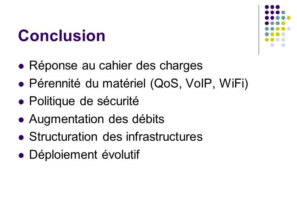 Conclusion Réponse au cahier des charges Pérennité du matériel (QoS, VoIP, WiFi) Politique de sécurité Augmentation des débits Structuration des infra