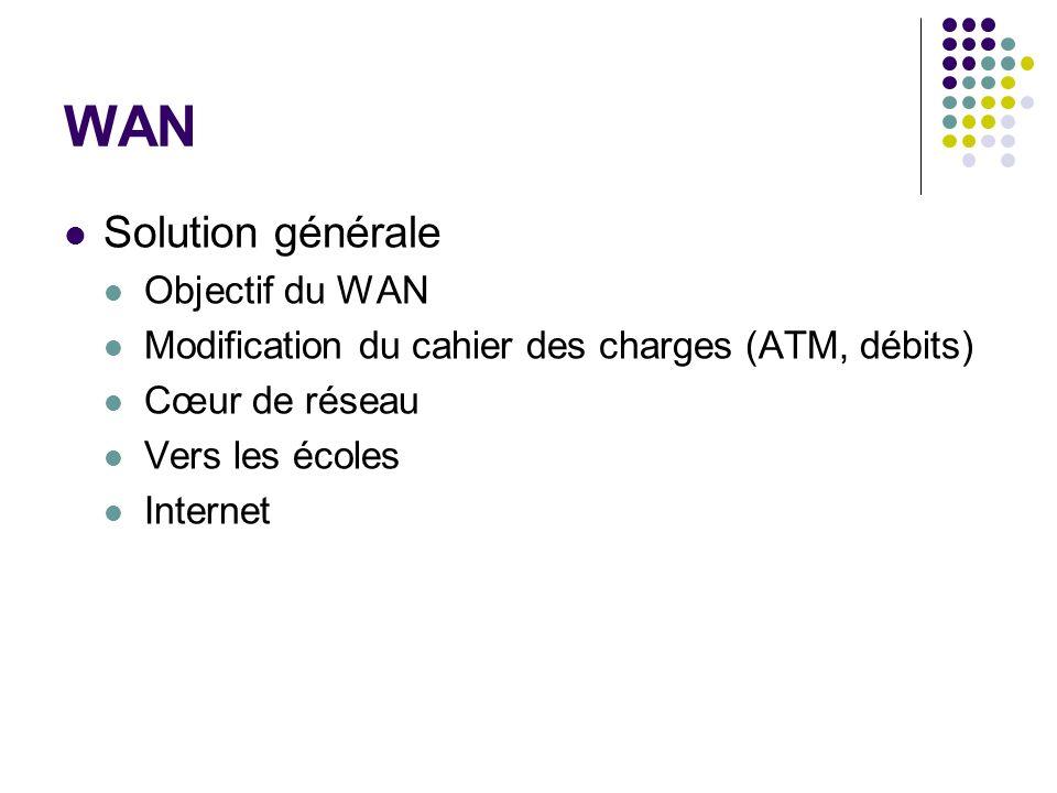 WAN Cœur de réseau Matériel Routeur (Cisco 3845) Supporte VoIP et VPN (2500 tunnels) Liaisons Solution MultiLAN a 40Mb/s de France Telecom Installation matériel sur sites (adaptateur ATM) Prise en charge par lopérateur en cas daugmentation de débit 2 ans renouvelables