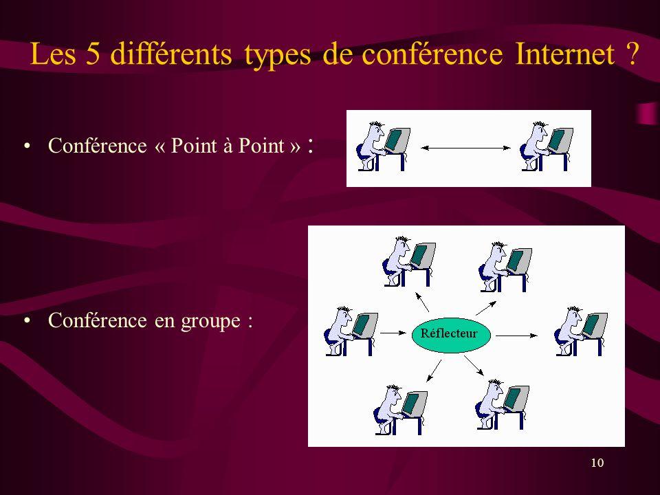 10 Les 5 différents types de conférence Internet .