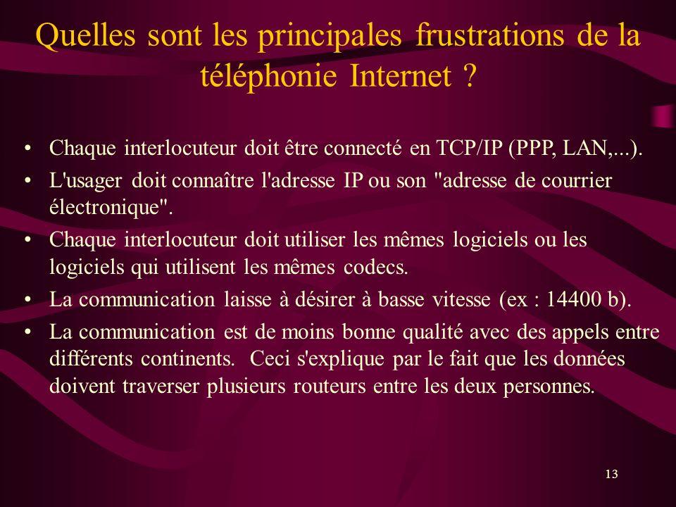 13 Quelles sont les principales frustrations de la téléphonie Internet .