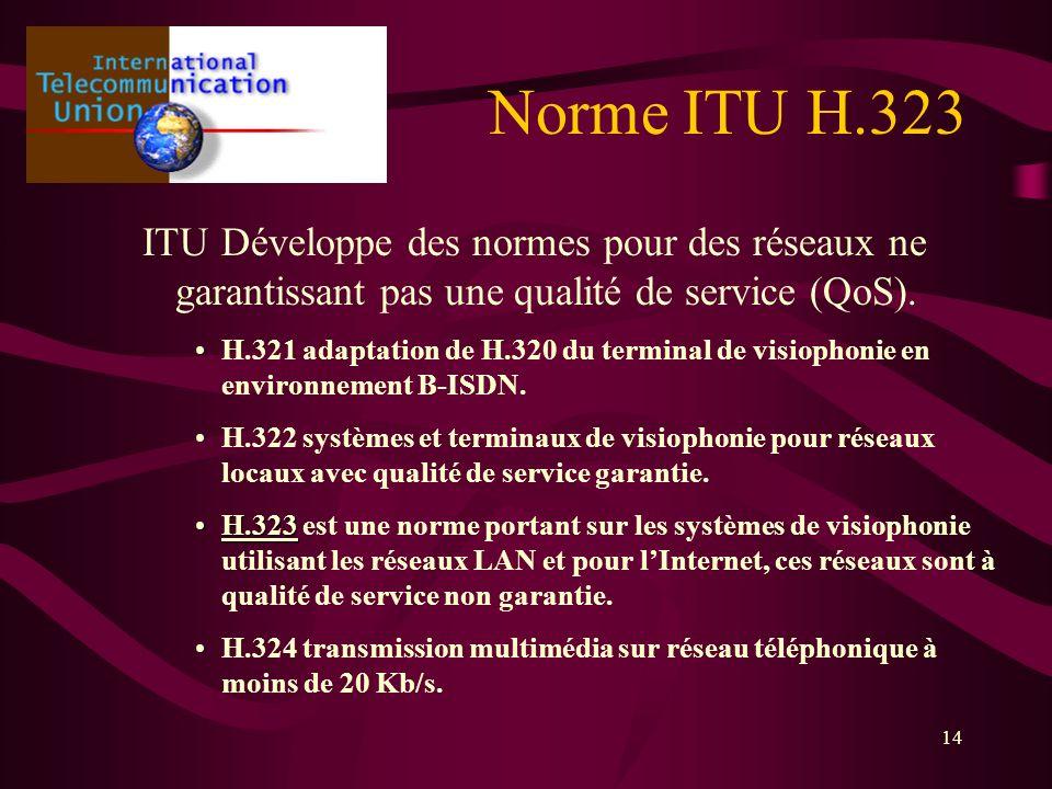 14 Norme ITU H.323 ITU Développe des normes pour des réseaux ne garantissant pas une qualité de service (QoS).