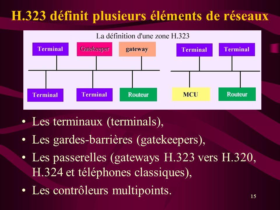 15 H.323 définit plusieurs éléments de réseaux Les terminaux (terminals), Les gardes-barrières (gatekeepers), Les passerelles (gateways H.323 vers H.320, H.324 et téléphones classiques), Les contrôleurs multipoints.