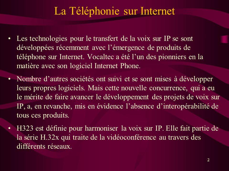 2 La Téléphonie sur Internet Les technologies pour le transfert de la voix sur IP se sont développées récemment avec lémergence de produits de téléphone sur Internet.