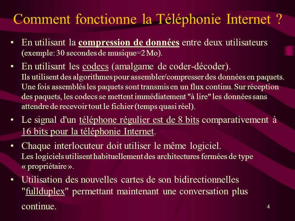 4 Comment fonctionne la Téléphonie Internet .