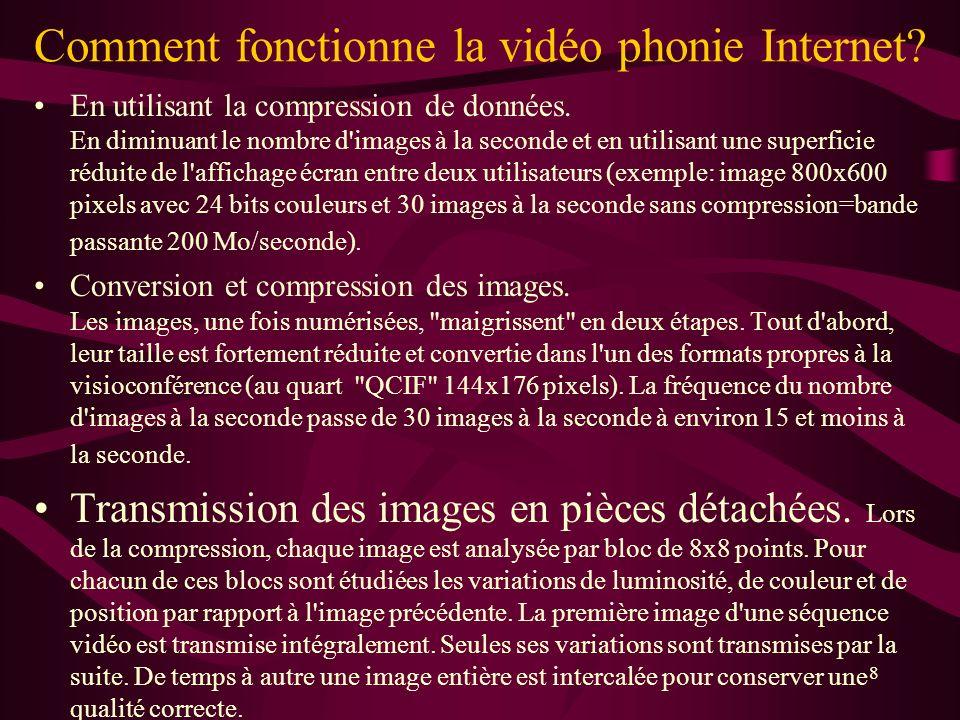 8 Comment fonctionne la vidéo phonie Internet.En utilisant la compression de données.