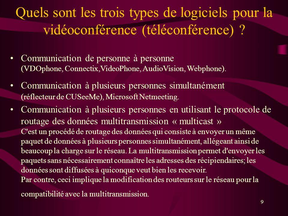 9 Quels sont les trois types de logiciels pour la vidéoconférence (téléconférence) .