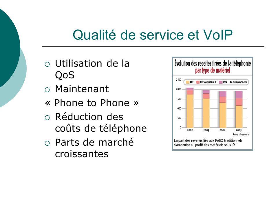 Qualité de service et VoIP Utilisation de la QoS Maintenant « Phone to Phone » Réduction des coûts de téléphone Parts de marché croissantes