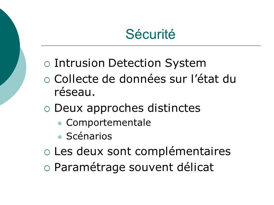 Sécurité Intrusion Detection System Collecte de données sur létat du réseau. Deux approches distinctes Comportementale Scénarios Les deux sont complém