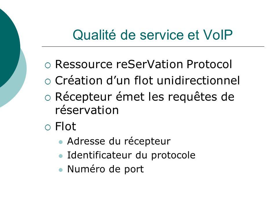 Qualité de service et VoIP Ressource reSerVation Protocol Création dun flot unidirectionnel Récepteur émet les requêtes de réservation Flot Adresse du
