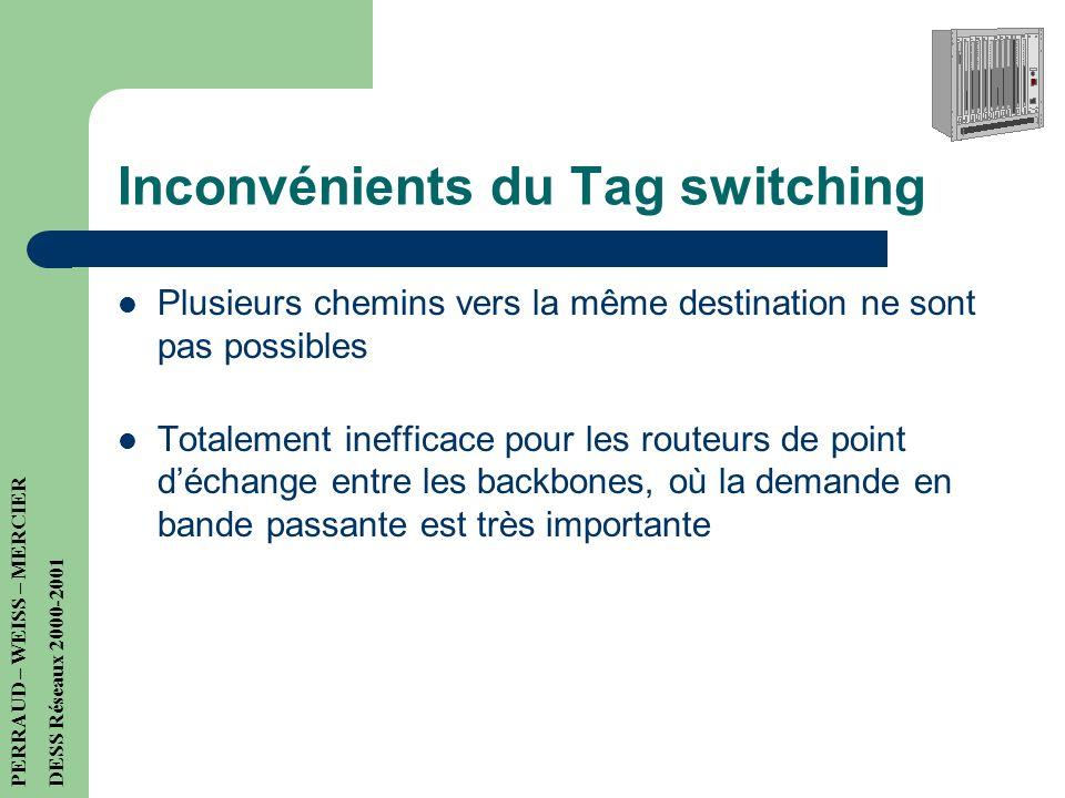 Avantages du Tag switching Peut être implémenté sur des réseaux non-ATM Démontre plus de performance en terme de scalabilité (ouverture réseau, capaci