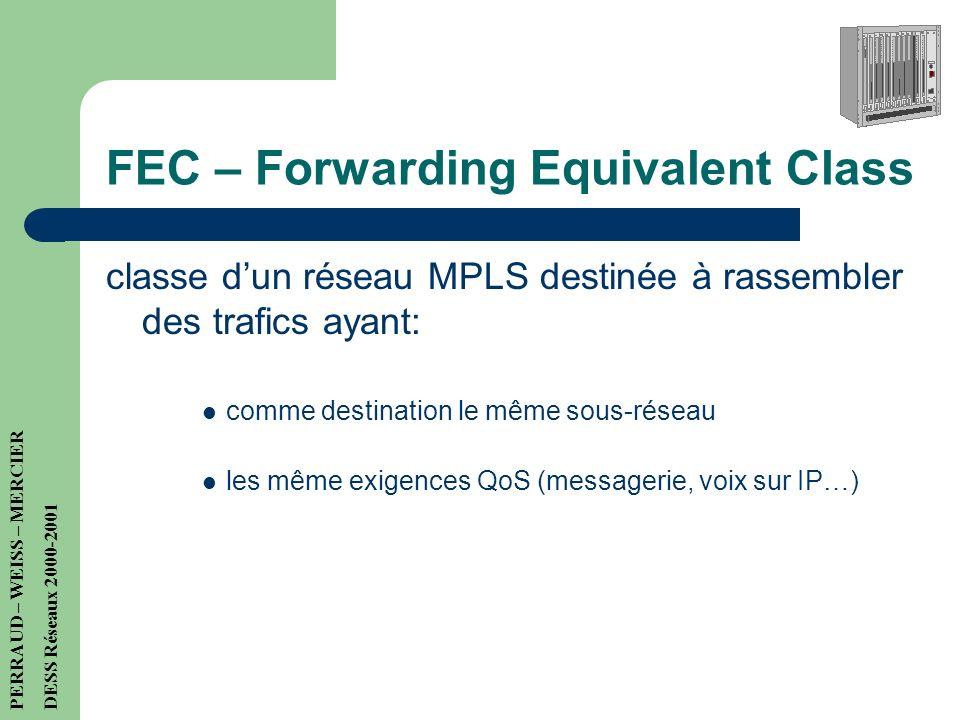 M comme Multi-protocoles Protocoles couche réseau Protocoles couche liaison IPv6IPv4IPX MPLS 802.3ATMPPP FDDI...FrameRelay PERRAUD – WEISS – MERCIER D