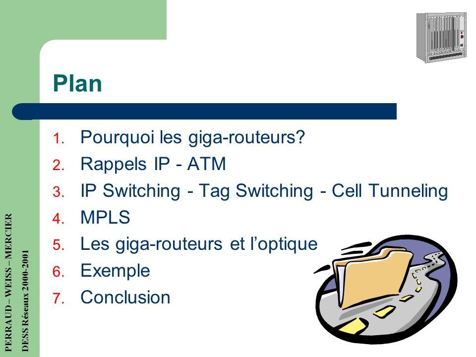 Plan 1.Pourquoi les giga-routeurs. 2. Rappels IP - ATM 3.