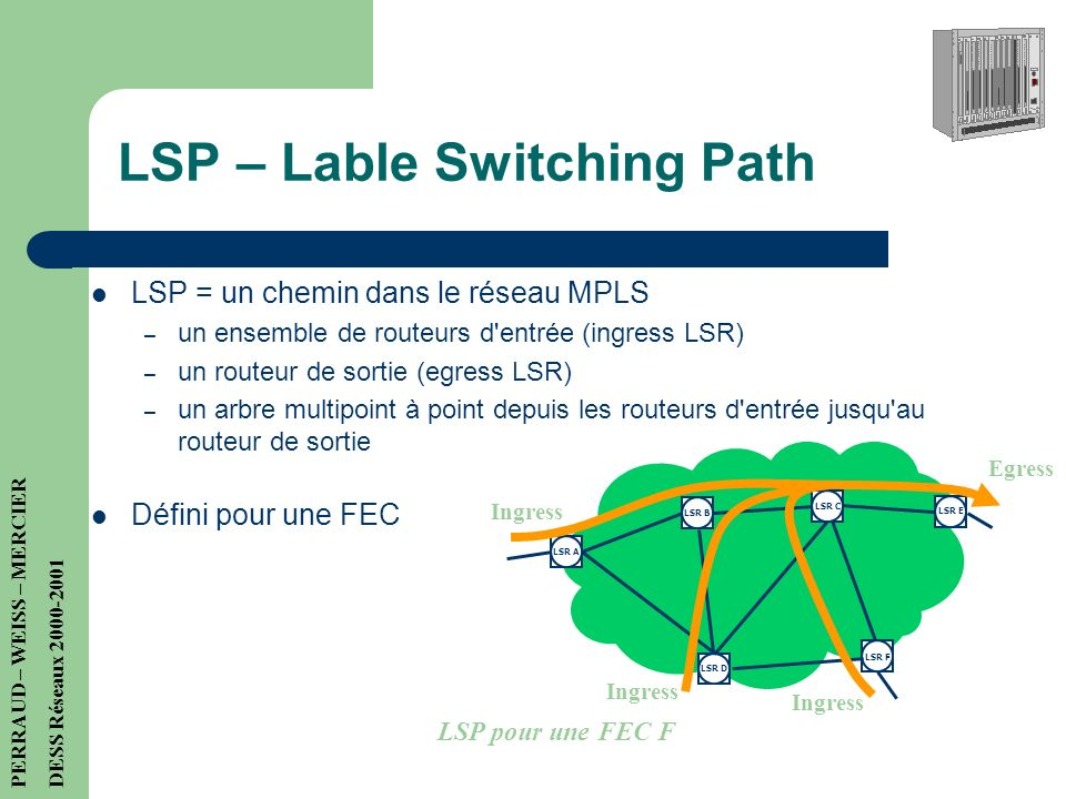 FEC – Forwarding Equivalent Class classe dun réseau MPLS destinée à rassembler des trafics ayant: comme destination le même sous-réseau les même exige