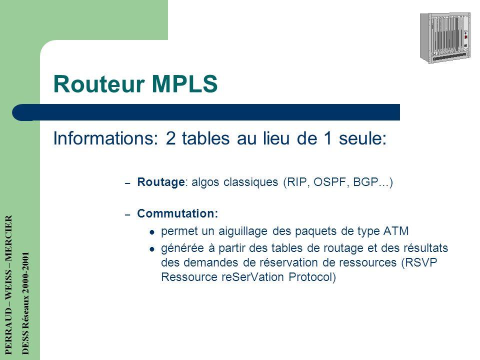 LSP – Lable Switching Path LSP = un chemin dans le réseau MPLS – un ensemble de routeurs d'entrée (ingress LSR) – un routeur de sortie (egress LSR) –