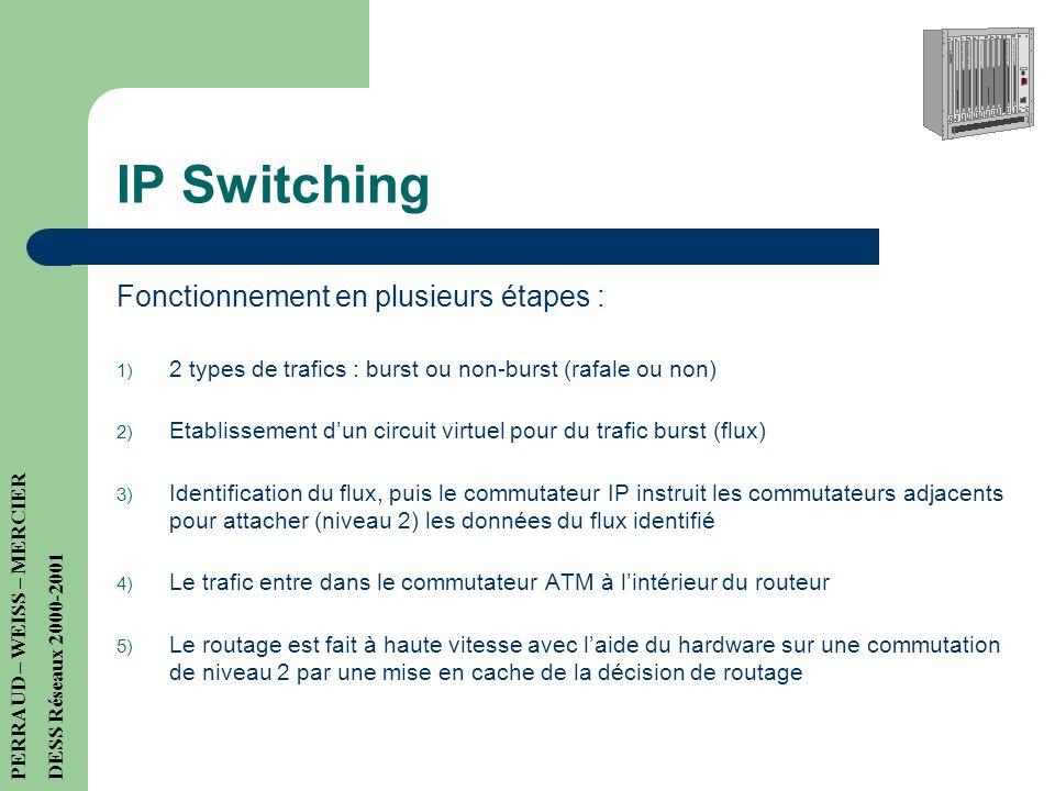 IP Switching Fonctionnement en plusieurs étapes : 1) 2 types de trafics : burst ou non-burst (rafale ou non) 2) Etablissement dun circuit virtuel pour du trafic burst (flux) 3) Identification du flux, puis le commutateur IP instruit les commutateurs adjacents pour attacher (niveau 2) les données du flux identifié 4) Le trafic entre dans le commutateur ATM à lintérieur du routeur 5) Le routage est fait à haute vitesse avec laide du hardware sur une commutation de niveau 2 par une mise en cache de la décision de routage PERRAUD – WEISS – MERCIER DESS Réseaux 2000-2001