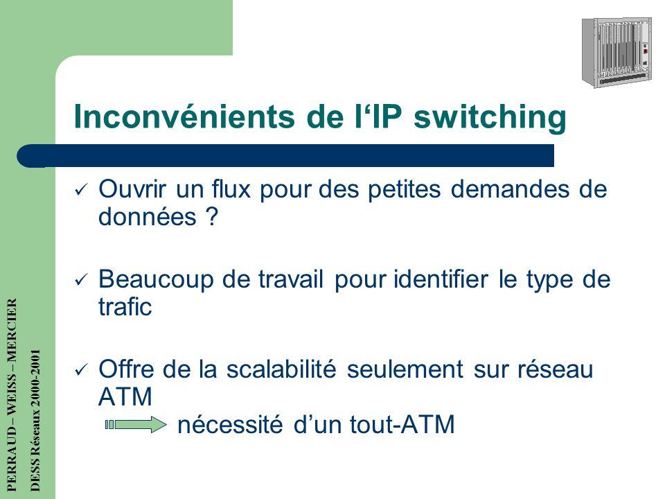 Inconvénients de lIP switching Ouvrir un flux pour des petites demandes de données .