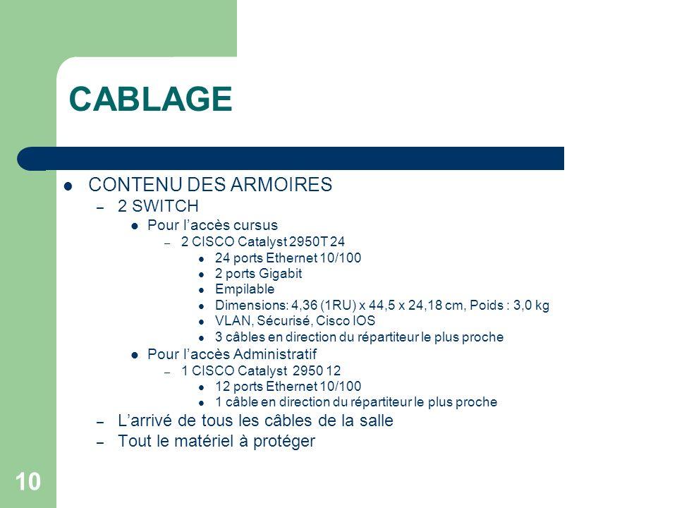 10 CABLAGE CONTENU DES ARMOIRES – 2 SWITCH Pour laccès cursus – 2 CISCO Catalyst 2950T 24 24 ports Ethernet 10/100 2 ports Gigabit Empilable Dimension