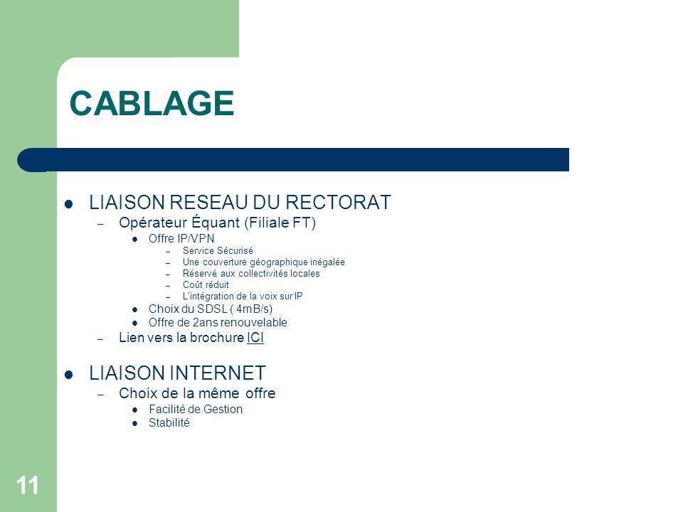 11 CABLAGE LIAISON RESEAU DU RECTORAT – Opérateur Équant (Filiale FT) Offre IP/VPN – Service Sécurisé – Une couverture géographique inégalée – Réservé