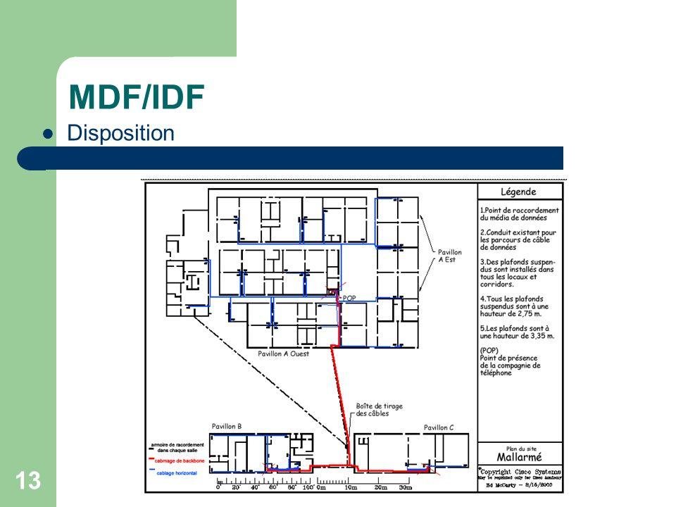 13 MDF/IDF Disposition