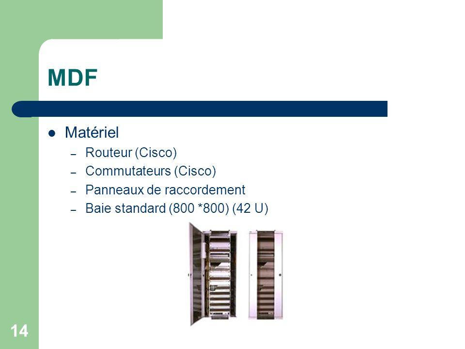 14 MDF Matériel – Routeur (Cisco) – Commutateurs (Cisco) – Panneaux de raccordement – Baie standard (800 *800) (42 U)
