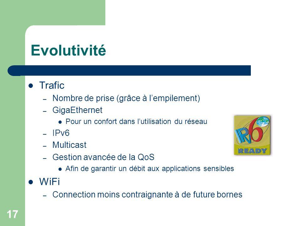 17 Evolutivité Trafic – Nombre de prise (grâce à lempilement) – GigaEthernet Pour un confort dans lutilisation du réseau – IPv6 – Multicast – Gestion