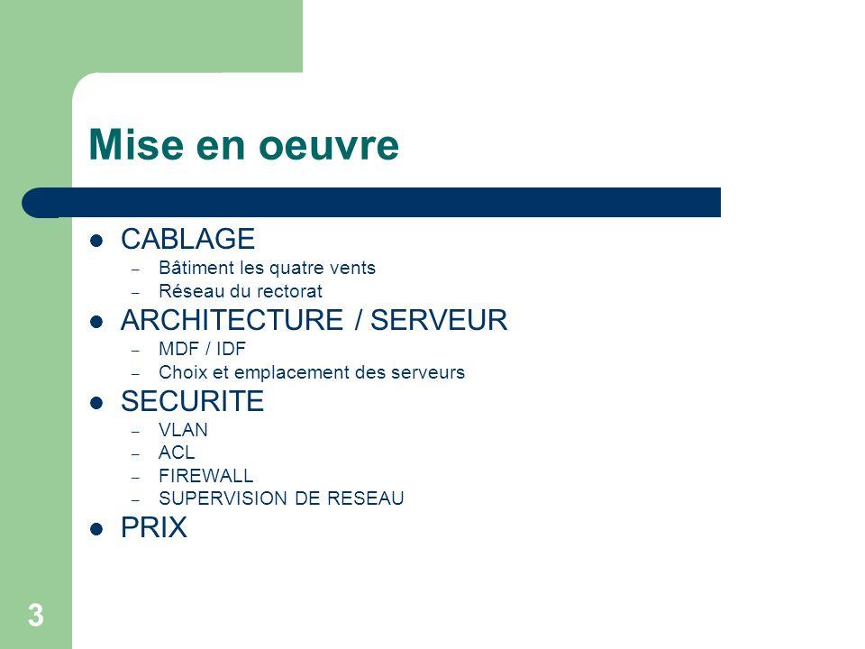 3 Mise en oeuvre CABLAGE – Bâtiment les quatre vents – Réseau du rectorat ARCHITECTURE / SERVEUR – MDF / IDF – Choix et emplacement des serveurs SECUR