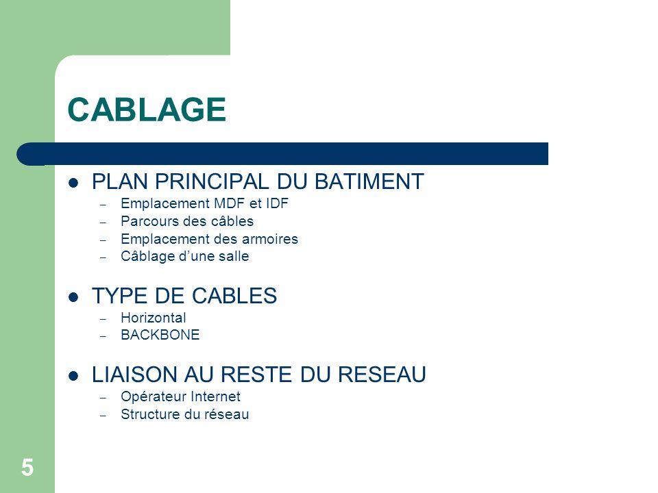 5 CABLAGE PLAN PRINCIPAL DU BATIMENT – Emplacement MDF et IDF – Parcours des câbles – Emplacement des armoires – Câblage dune salle TYPE DE CABLES – H