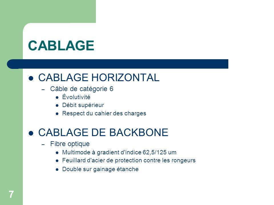 7 CABLAGE CABLAGE HORIZONTAL – Câble de catégorie 6 Évolutivité Débit supérieur Respect du cahier des charges CABLAGE DE BACKBONE – Fibre optique Mult