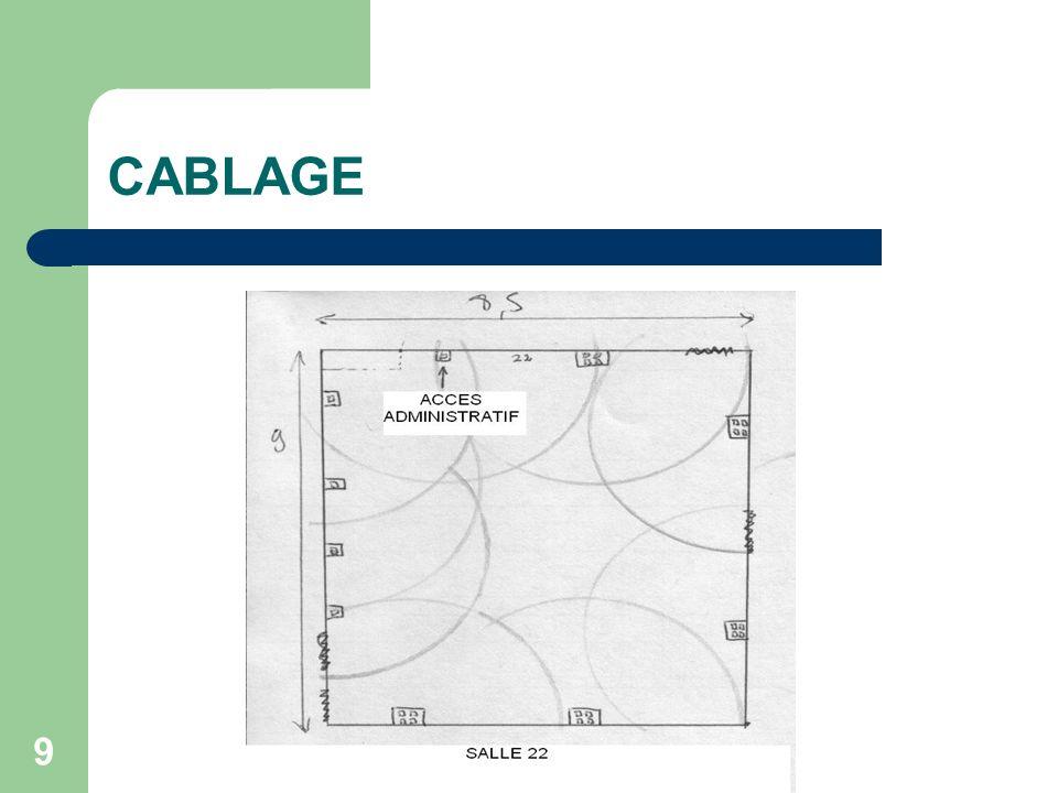 10 CABLAGE CONTENU DES ARMOIRES – 2 SWITCH Pour laccès cursus – 2 CISCO Catalyst 2950T 24 24 ports Ethernet 10/100 2 ports Gigabit Empilable Dimensions: 4,36 (1RU) x 44,5 x 24,18 cm, Poids : 3,0 kg VLAN, Sécurisé, Cisco IOS 3 câbles en direction du répartiteur le plus proche Pour laccès Administratif – 1 CISCO Catalyst 2950 12 12 ports Ethernet 10/100 1 câble en direction du répartiteur le plus proche – Larrivé de tous les câbles de la salle – Tout le matériel à protéger
