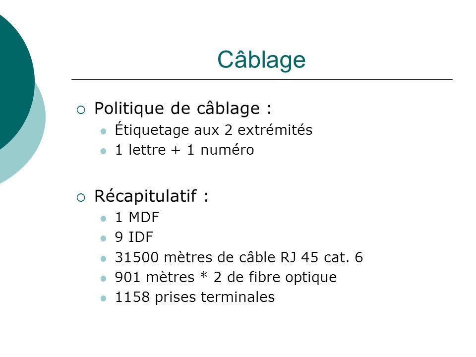 Câblage Politique de câblage : Étiquetage aux 2 extrémités 1 lettre + 1 numéro Récapitulatif : 1 MDF 9 IDF 31500 mètres de câble RJ 45 cat. 6 901 mètr