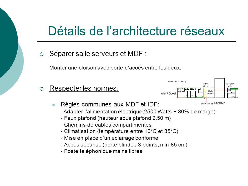 Détails de larchitecture réseaux Séparer salle serveurs et MDF : Monter une cloison avec porte daccès entre les deux. Respecter les normes: Règles com