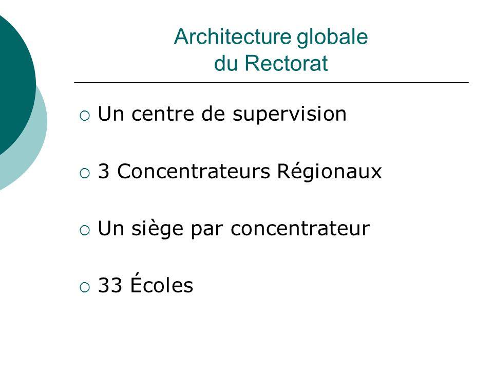 Architecture globale du Rectorat Un centre de supervision 3 Concentrateurs Régionaux Un siège par concentrateur 33 Écoles