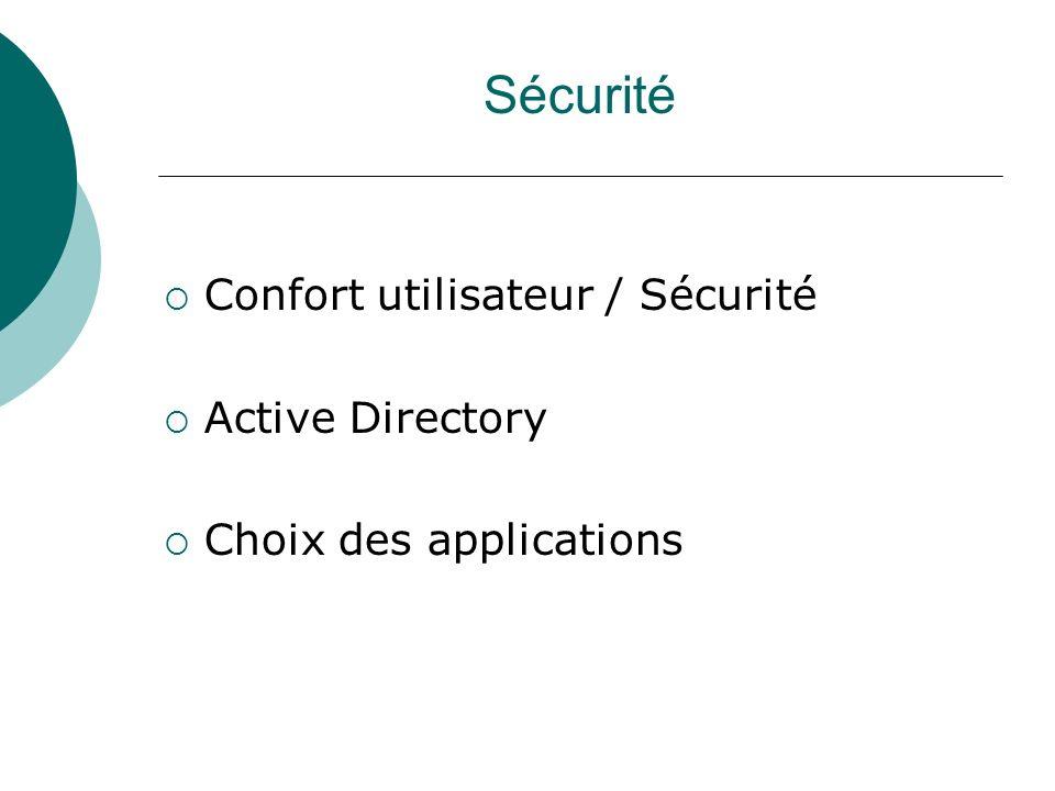 Sécurité Confort utilisateur / Sécurité Active Directory Choix des applications