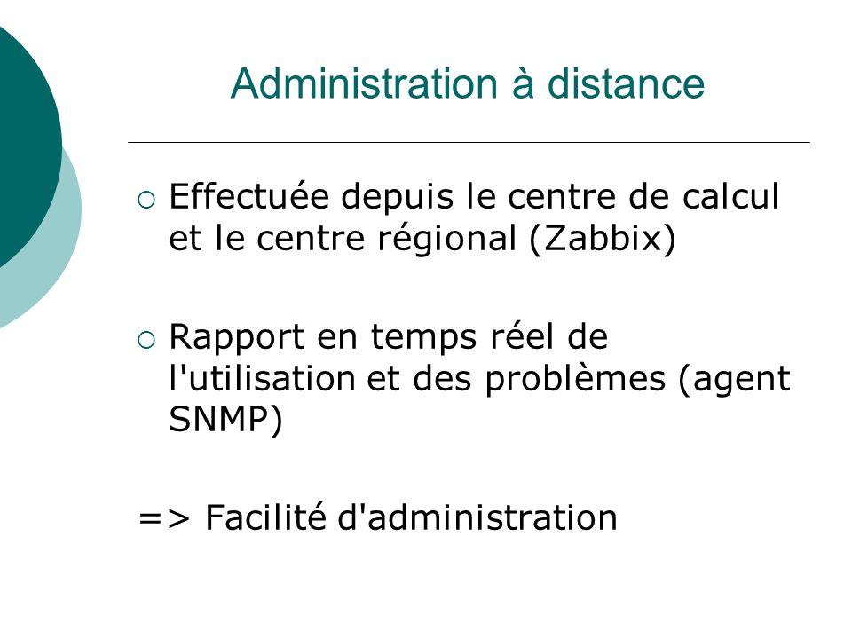 Administration à distance Effectuée depuis le centre de calcul et le centre régional (Zabbix) Rapport en temps réel de l'utilisation et des problèmes