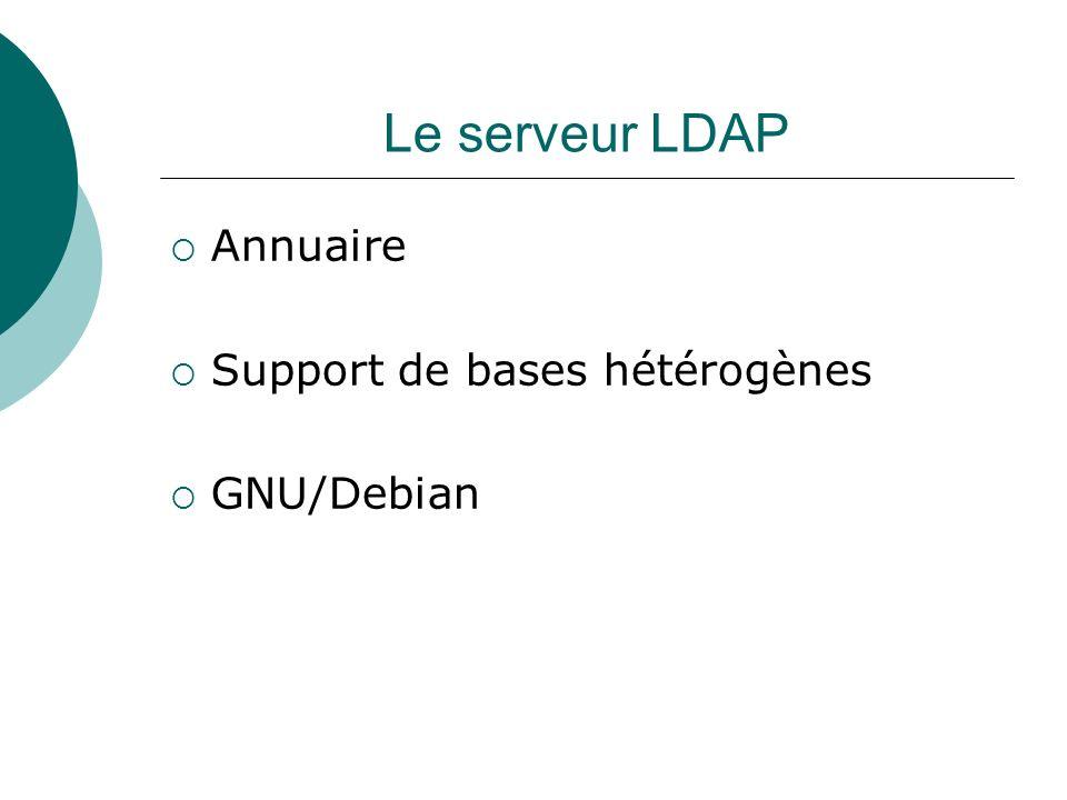 Le serveur LDAP Annuaire Support de bases hétérogènes GNU/Debian