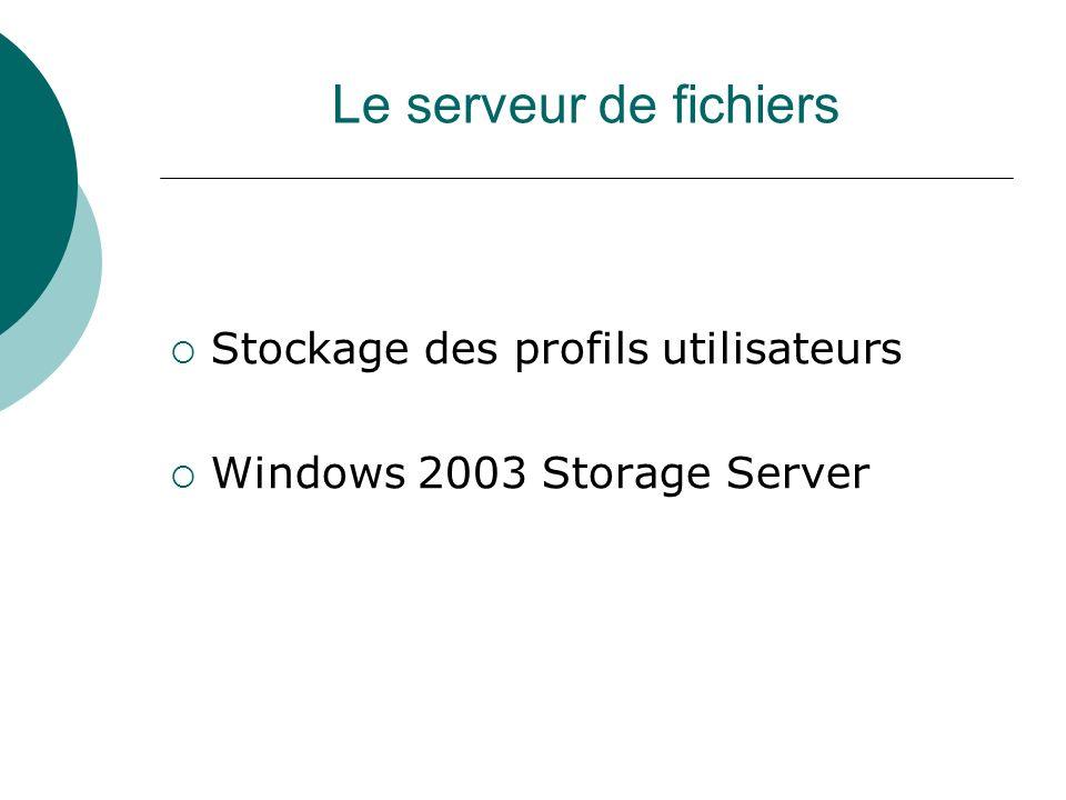 Le serveur de fichiers Stockage des profils utilisateurs Windows 2003 Storage Server