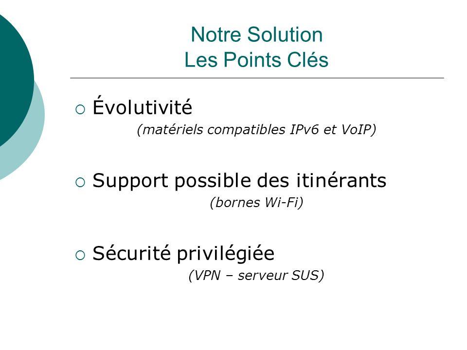 Notre Solution Les Points Clés Évolutivité (matériels compatibles IPv6 et VoIP) Support possible des itinérants (bornes Wi-Fi) Sécurité privilégiée (V