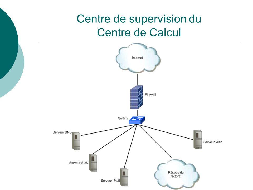 Centre de supervision du Centre de Calcul