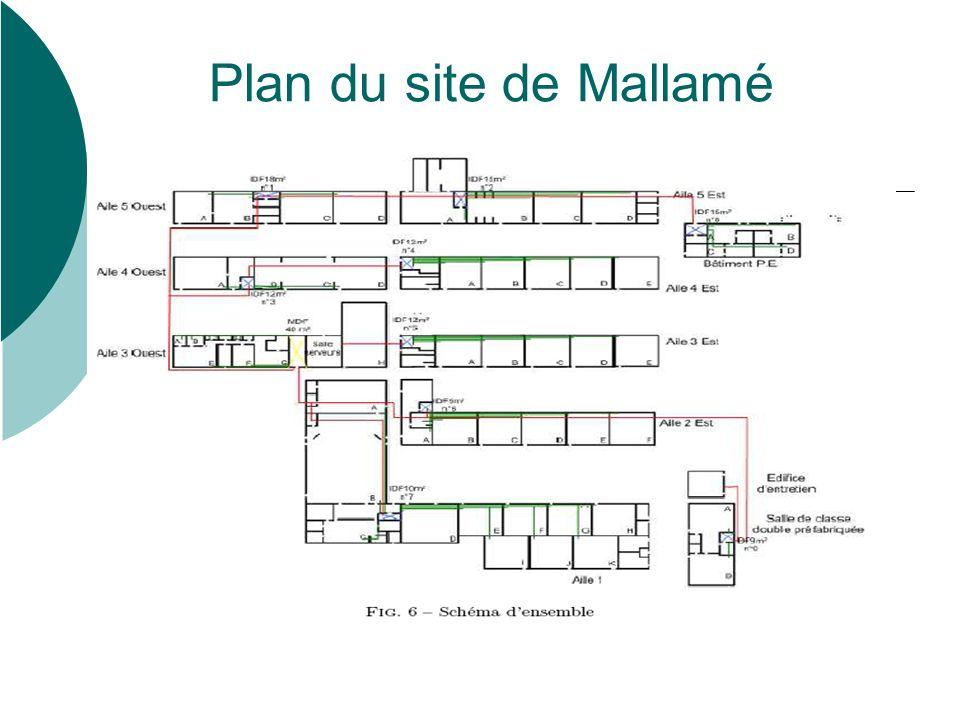 Plan du site de Mallamé