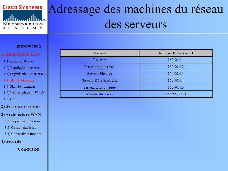 Adressage des machines du réseau des serveurs Introduction 1) Architecture LAN 1.1) Plan de câblage 1.2) Topologie du réseau 1.3) Organisation MDF et