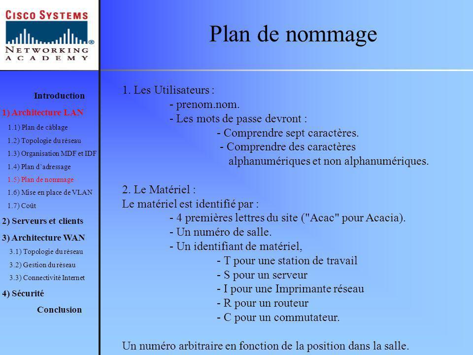 Plan de nommage Introduction 1) Architecture LAN 1.1) Plan de câblage 1.2) Topologie du réseau 1.3) Organisation MDF et IDF 1.4) Plan dadressage 1.5)