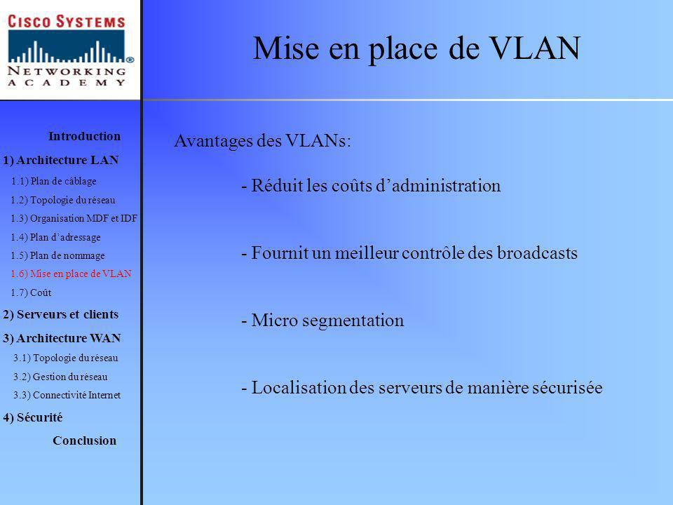 Mise en place de VLAN Introduction 1) Architecture LAN 1.1) Plan de câblage 1.2) Topologie du réseau 1.3) Organisation MDF et IDF 1.4) Plan dadressage 1.5) Plan de nommage 1.6) Mise en place de VLAN 1.7) Coût 2) Serveurs et clients 3) Architecture WAN 3.1) Topologie du réseau 3.2) Gestion du réseau 3.3) Connectivité Internet 4) Sécurité Conclusion Avantages des VLANs: - Réduit les coûts dadministration - Fournit un meilleur contrôle des broadcasts - Micro segmentation - Localisation des serveurs de manière sécurisée