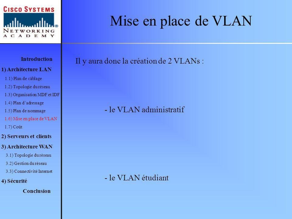 Mise en place de VLAN Il y aura donc la création de 2 VLANs : - le VLAN administratif - le VLAN étudiant Introduction 1) Architecture LAN 1.1) Plan de câblage 1.2) Topologie du réseau 1.3) Organisation MDF et IDF 1.4) Plan dadressage 1.5) Plan de nommage 1.6) Mise en place de VLAN 1.7) Coût 2) Serveurs et clients 3) Architecture WAN 3.1) Topologie du réseau 3.2) Gestion du réseau 3.3) Connectivité Internet 4) Sécurité Conclusion