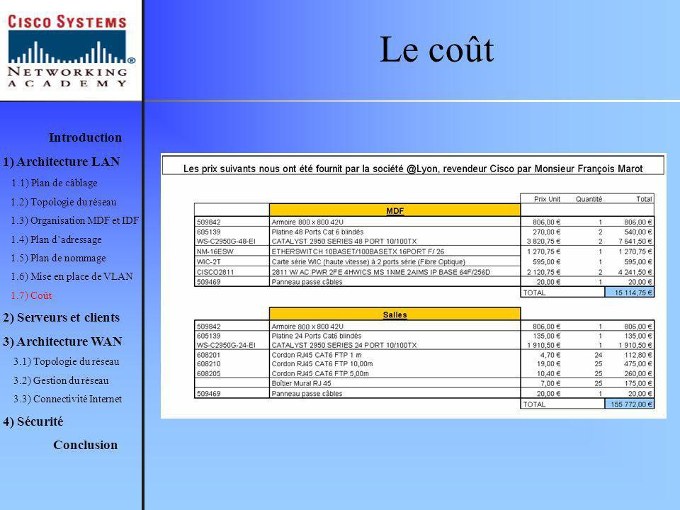 Le coût Introduction 1) Architecture LAN 1.1) Plan de câblage 1.2) Topologie du réseau 1.3) Organisation MDF et IDF 1.4) Plan dadressage 1.5) Plan de